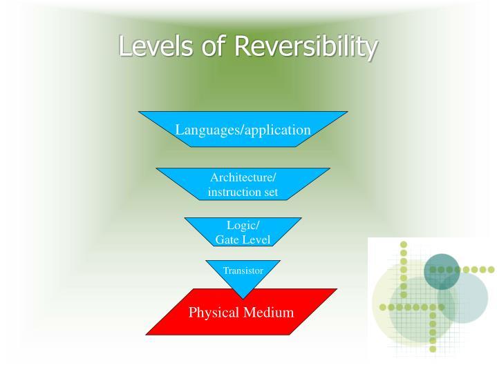 Levels of Reversibility