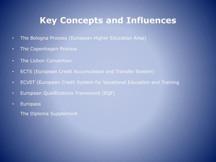 Key Concepts and Influences