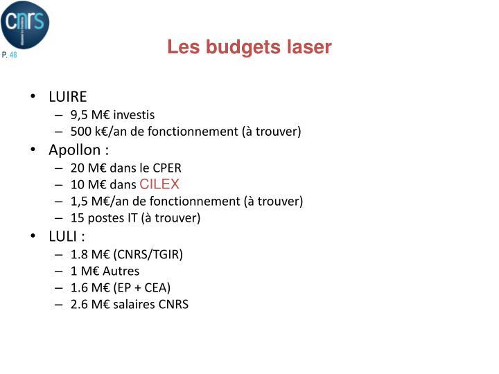 Les budgets laser
