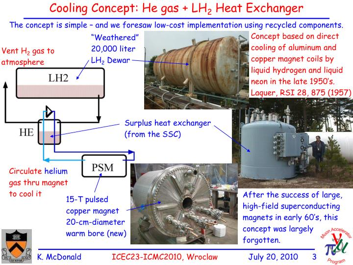Cooling concept he gas lh 2 heat exchanger