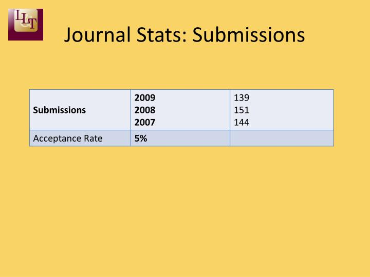Journal Stats: Submissions