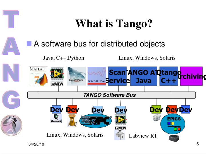 What is Tango?