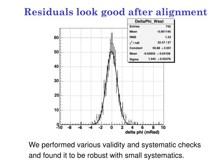 Residuals look good after alignment