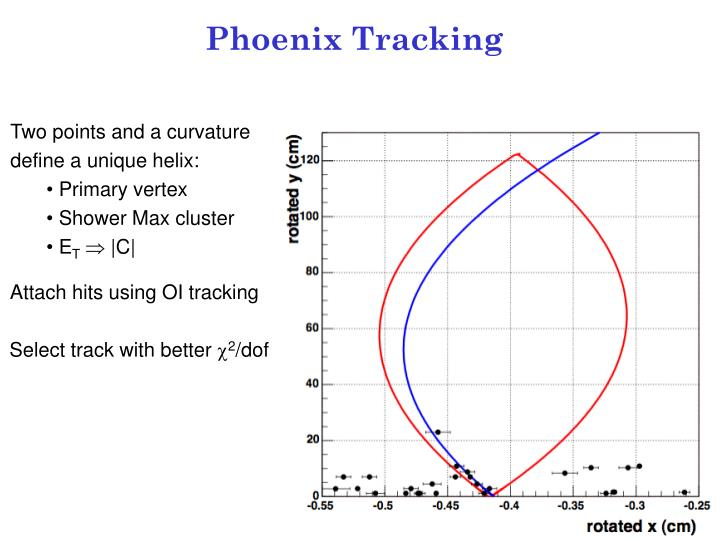 Phoenix Tracking