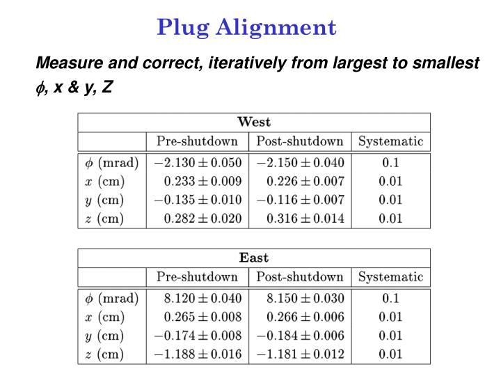 Plug Alignment
