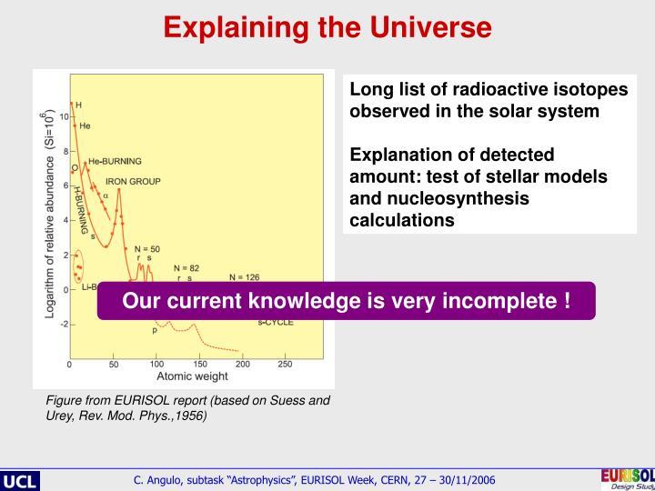 Explaining the Universe