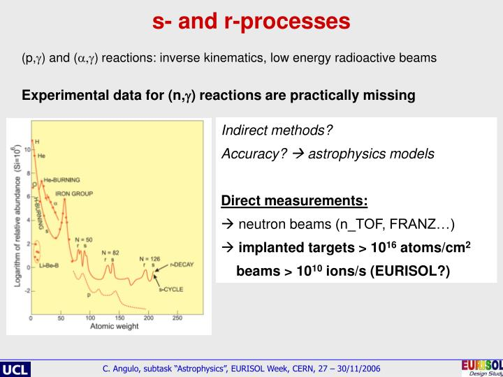s- and r-processes