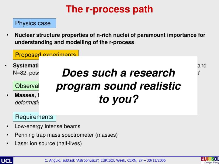 The r-process path