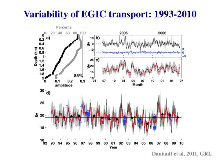 Variability of EGIC transport: 1993-2010