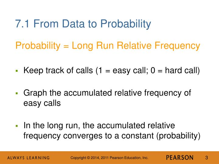 7.1 From Data to Probability