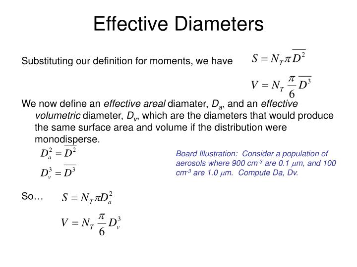 Effective diameters1