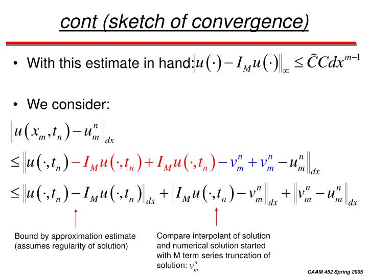 cont (sketch of convergence)