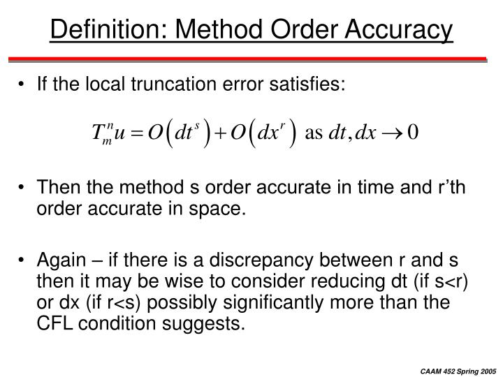 Definition: Method Order Accuracy
