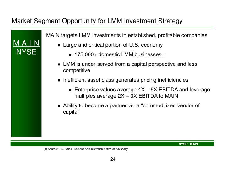 Market Segment Opportunity for LMM Investment Strategy