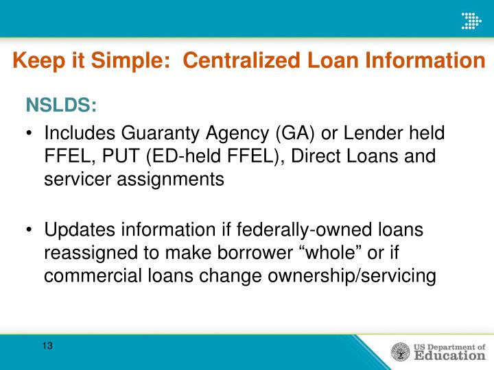 Keep it Simple:  Centralized Loan Information