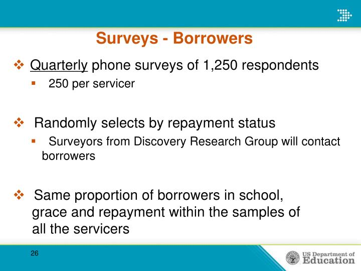 Surveys - Borrowers