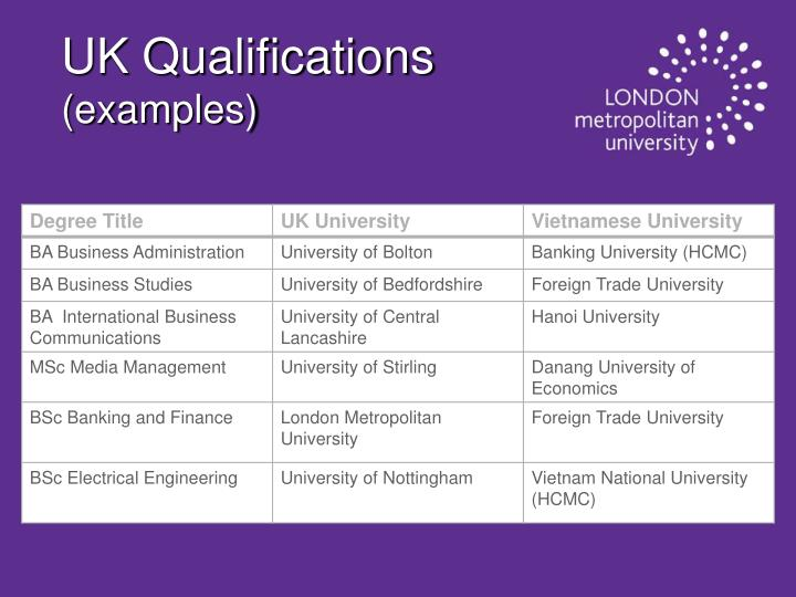 UK Qualifications