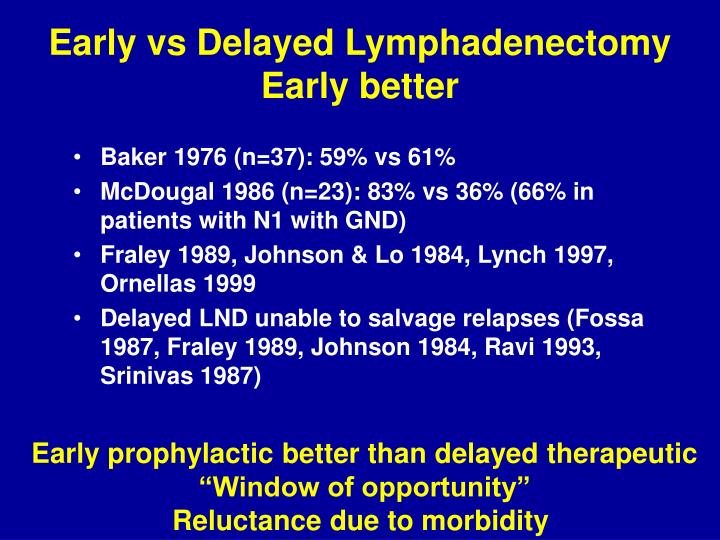 Early vs Delayed Lymphadenectomy