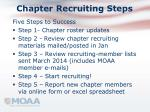 chapter recruiting steps