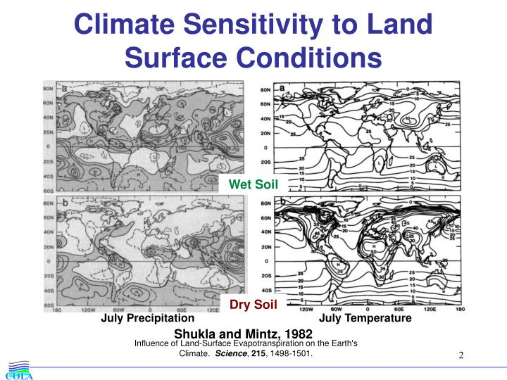 Climate Sensitivity to Land Surface Conditions