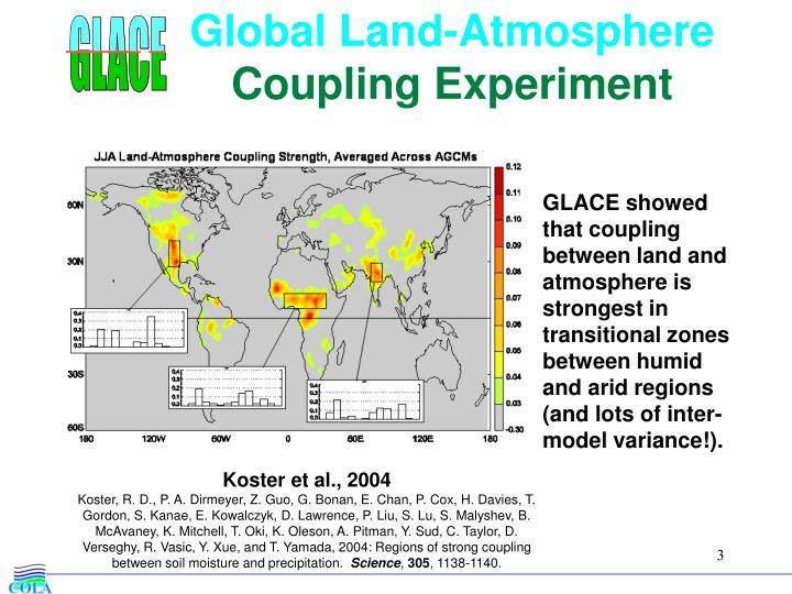Global Land-Atmosphere