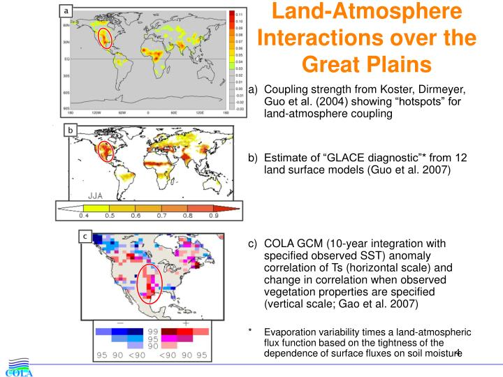 Land-Atmosphere Interactions over the Great Plains