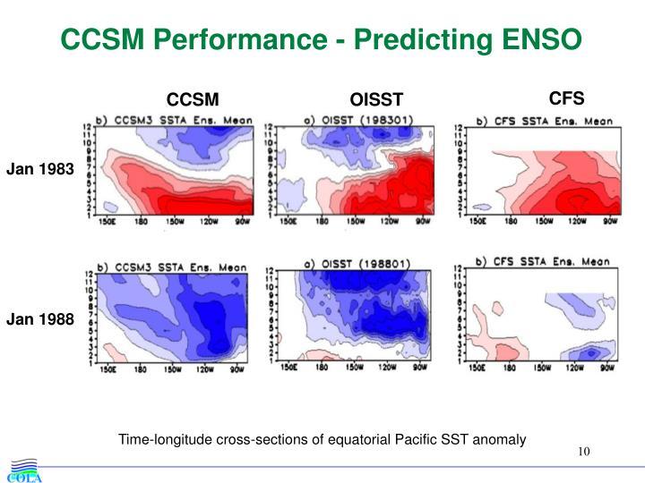 CCSM Performance - Predicting ENSO