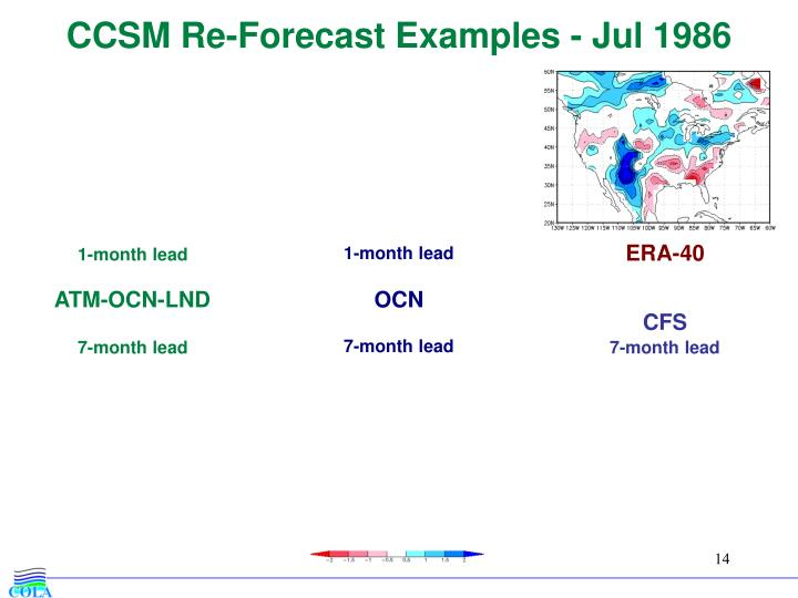 CCSM Re-Forecast Examples - Jul 1986