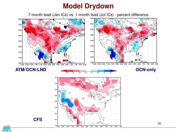 Model Drydown