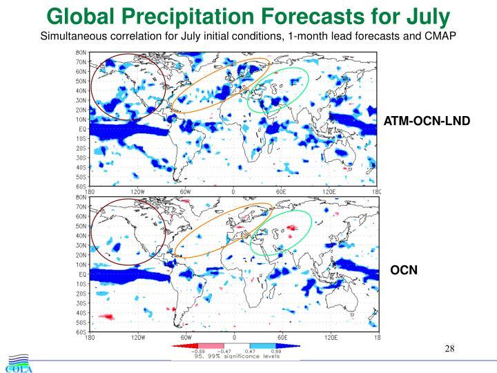 Global Precipitation Forecasts for July