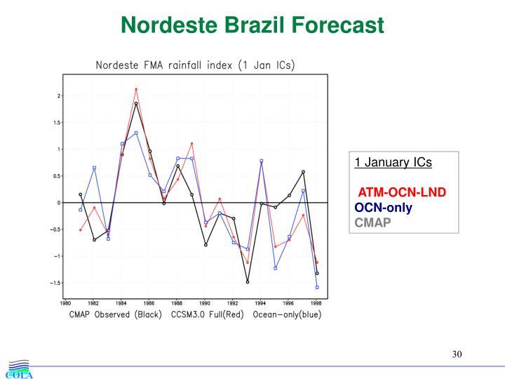Nordeste Brazil Forecast