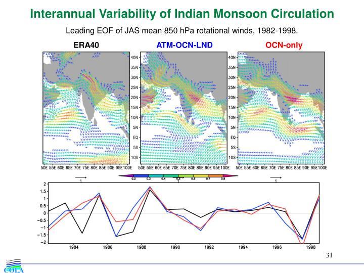 Interannual Variability of Indian Monsoon Circulation