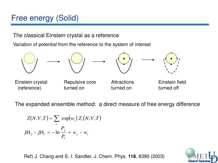 Free energy (Solid)