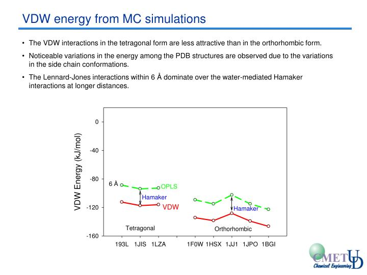 VDW energy from MC simulations