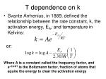 t dependence on k
