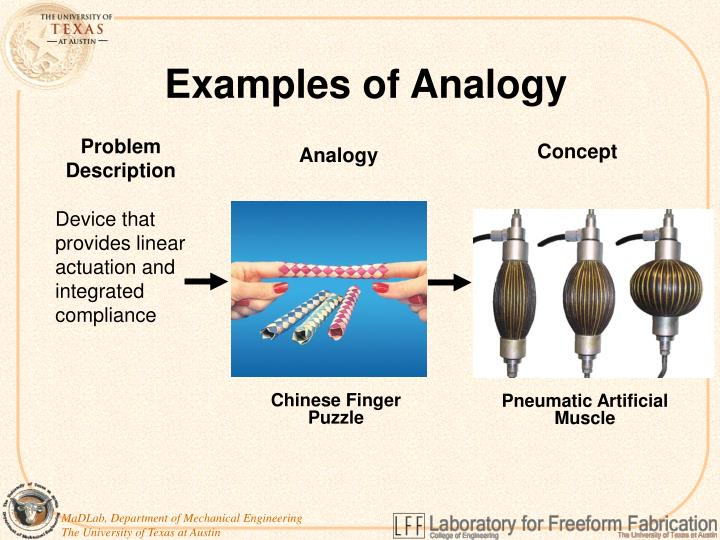 Examples of Analogy
