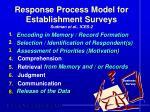 response process model for establishment surveys sudman et al ices 2