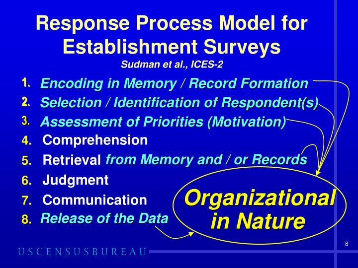 Organizational in Nature
