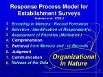 response process model for establishment surveys sudman et al ices 21
