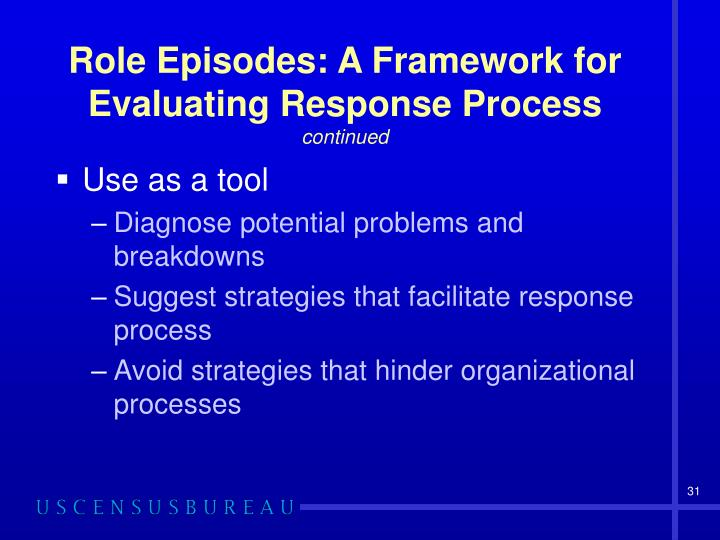 Role Episodes: A Framework for Evaluating Response Process