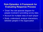role episodes a framework for evaluating response process