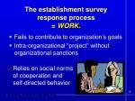 the establishment survey response process work