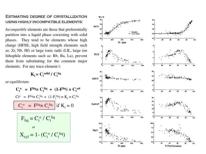 Estimating degree of crystallization using highly incompatible elements: