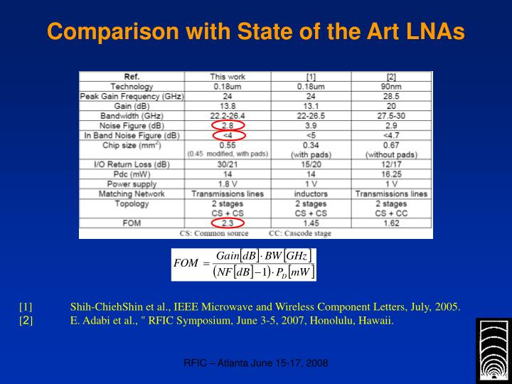 Comparison with State of the Art LNAs