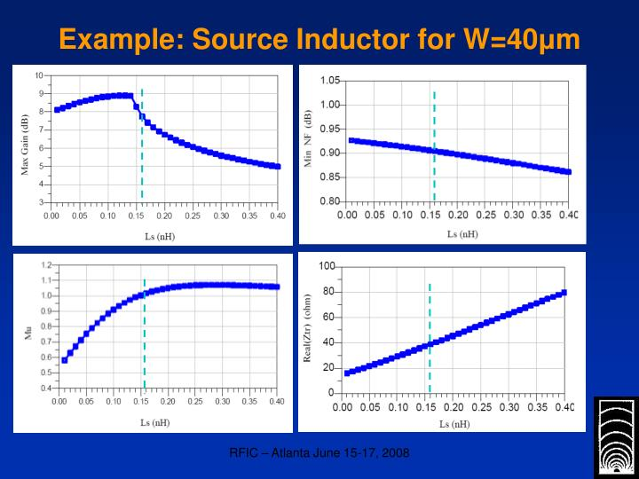 Example: Source Inductor for W=40