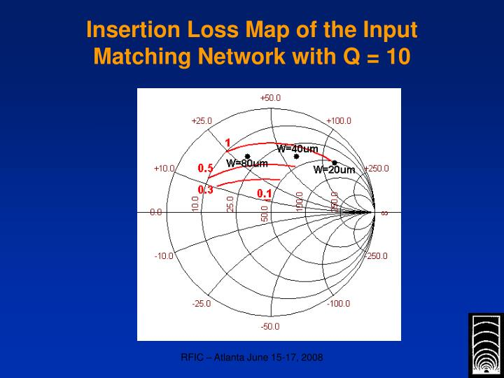 Insertion Loss Map of the Input Matching Network with Q = 10