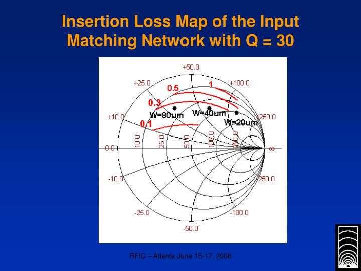 Insertion Loss Map of the Input Matching Network with Q = 30