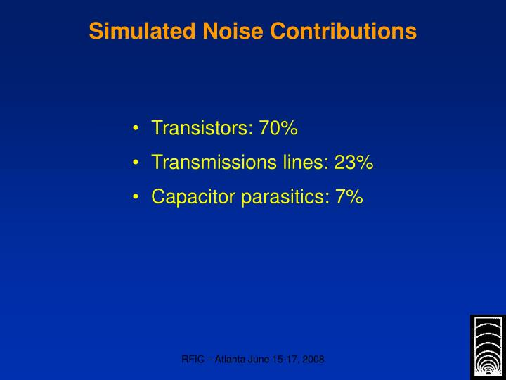 Simulated Noise Contributions