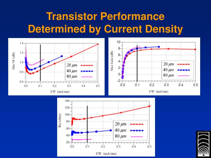Transistor Performance Determined by Current Density