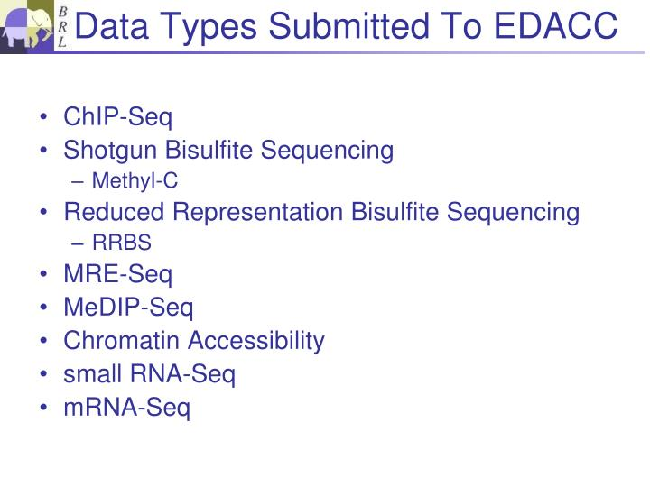 Data types submitted to edacc